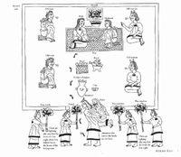 Codex Mendoza 2.jpg